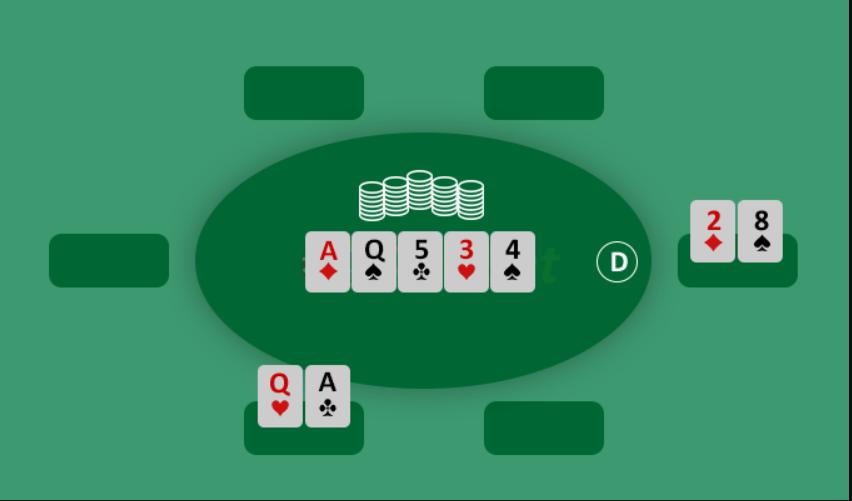 Ghi nhớ những lá tẩy đã xuất hiện sẽ cho bạn dự đoán được bài đối phương để Làm chủ sòng bài Poker